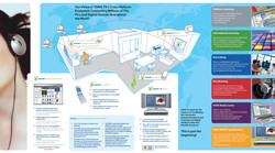 DAVE.TV Brochure (Inside)