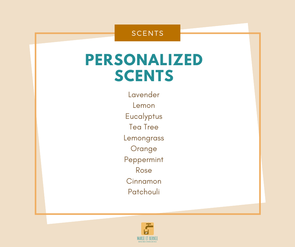 Personalized Scents Part 1.png