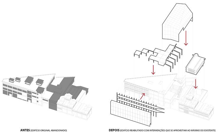 Esquema gráfico da fábrica Marzabotto