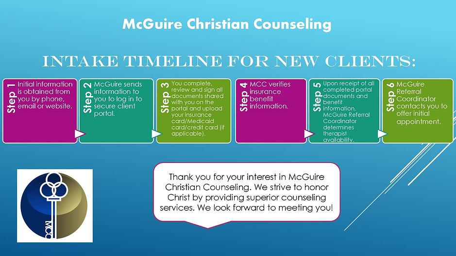 MCC client portal intake timeline.jpg