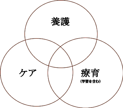 トム・ソーヤの三要素.png