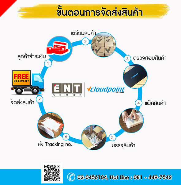 ENT Group | Delivery Procedure