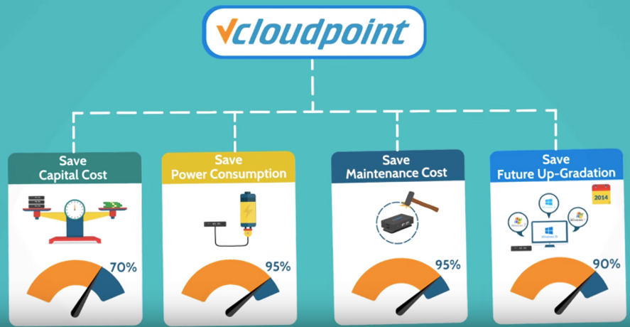VCloudPoint Product | ENT GROUP CO.,LTD.