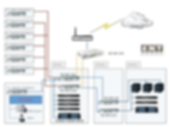 Networking and VLAN | ENT GROUP CO.,LTD.