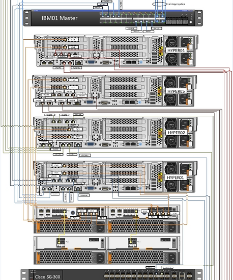 Server & SAN Storage | ENT GROUP CO.,LTD.