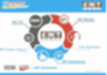 ธุรกิจของบริษัท | ENT GROUP CO.,LTD.