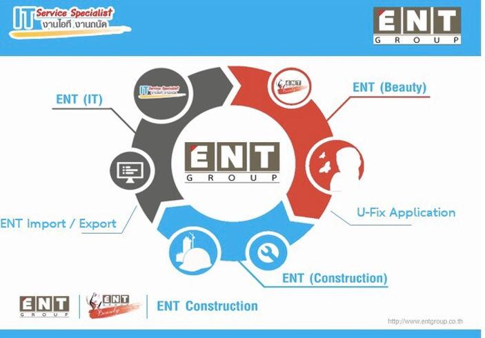 ธุรกิจของบริษัท   ENT GROUP CO.,LTD.