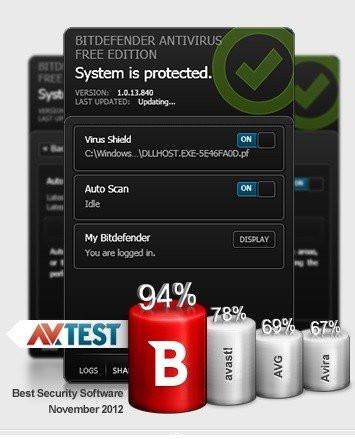Bit Defender anti virus 2013