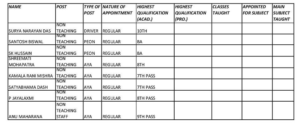 GEMS Staff Data 6.jpg