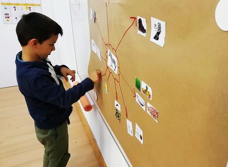 Fem mapes conceptuals