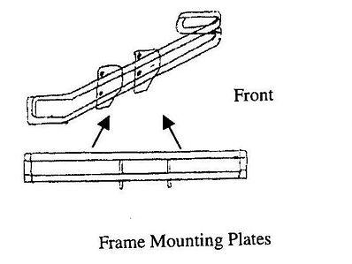 Frame mounting plates