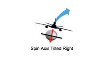 Understanding the Determining Factors of Ball Flight