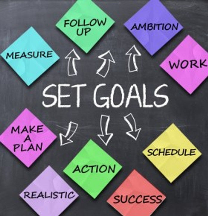 Set Goals image detailing SMART goal attributes.