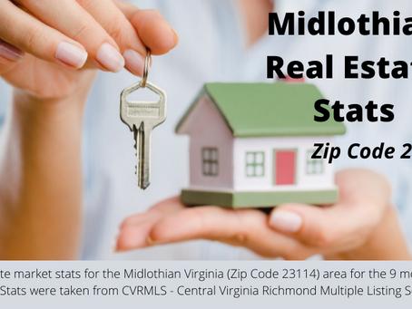 Midlothian VA Real Estate - Zip Code 23114 - Market Stats