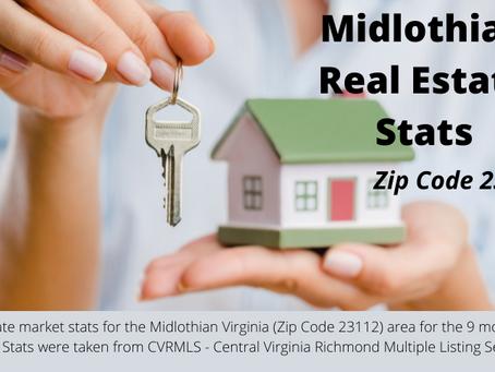 Midlothian VA Real Estate - Zip Code 23112 - Market Stats