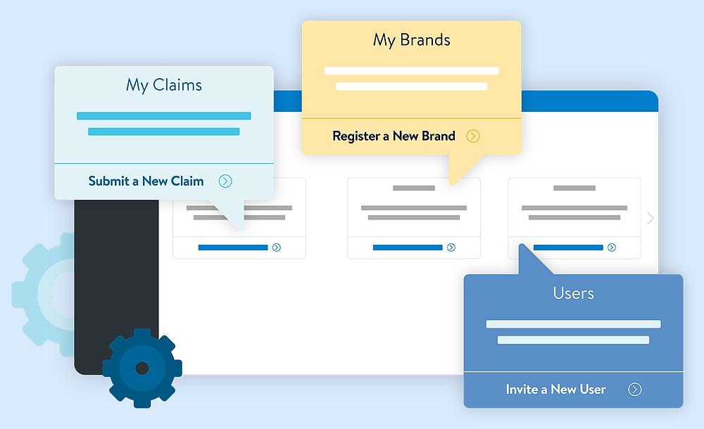 Infographic of the Walmart Brand Portal