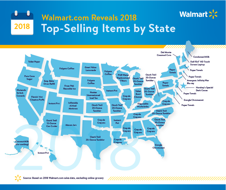 Top-Selling Items on Walmart.com in 2018