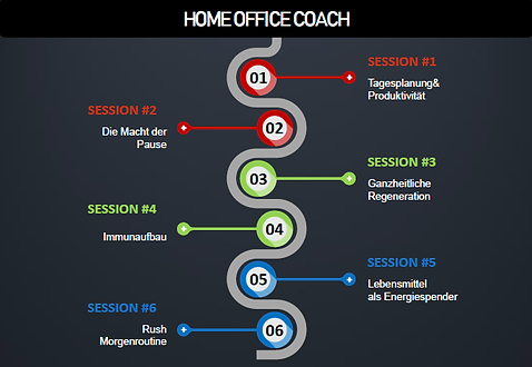 Home Office Coach Road Map_neu.png