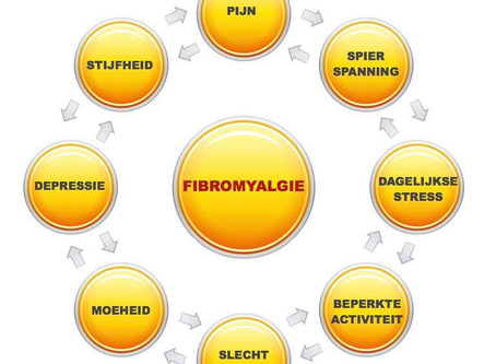 Fibromyalgie & gezonde voeding: het kan je klachten verminderen
