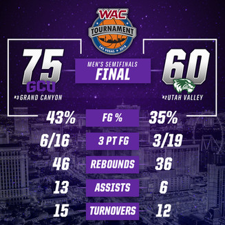 GCU Basketball Social Media Graphics
