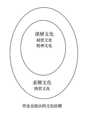 香港人的文化結構3.png