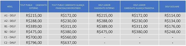 DELF DALF Tabela de valores 2021-1.jpg