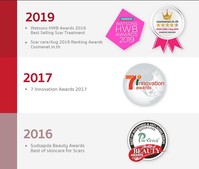 timeline award website_scar-01.png