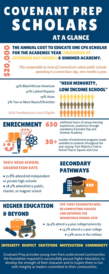 CPS Scholars At a Glance (1).jpg