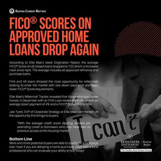 FICO® Scores On Approved Home Loans Drop Again