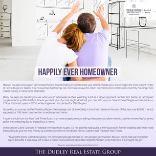 Happily Ever Homeowner