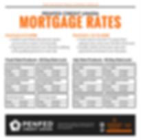 PenFed Mortgage Rate.png