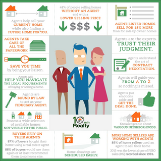 Why Working With A Real Estate Agent Benefits You