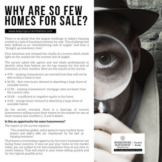Why Are So Few Homes For Sale?