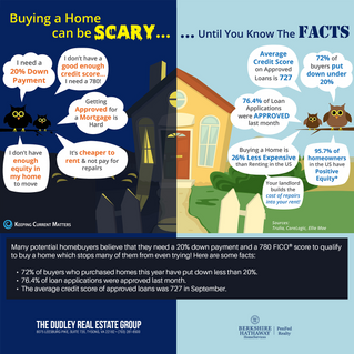 Buying A Home Can Be Scary… Until You Know The Facts