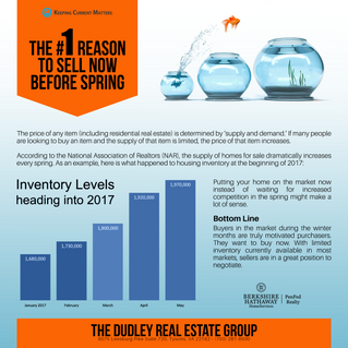 The #1 Reason To Sell Now Before Spring
