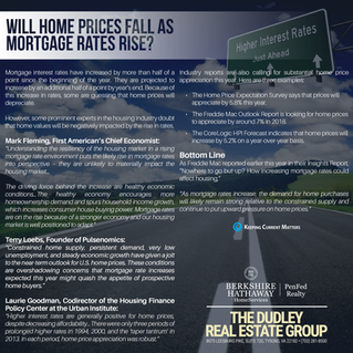 Will Home Prices Fall As Mortgage Rates Rise?