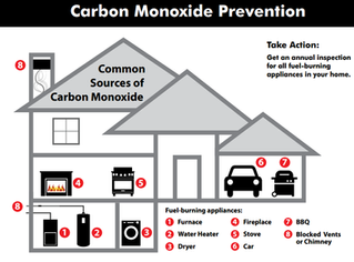 New Carbon Monoxide Alarm Law Will Save Lives