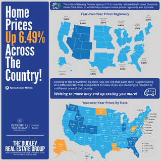 Home Prices Up 6.49% Across The Country!
