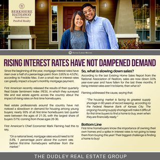 Rising Interest Rates Have Not Dampened Demand