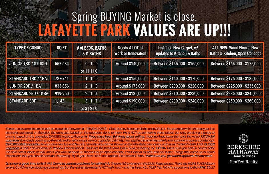 Lafayette Park Chart.jpg
