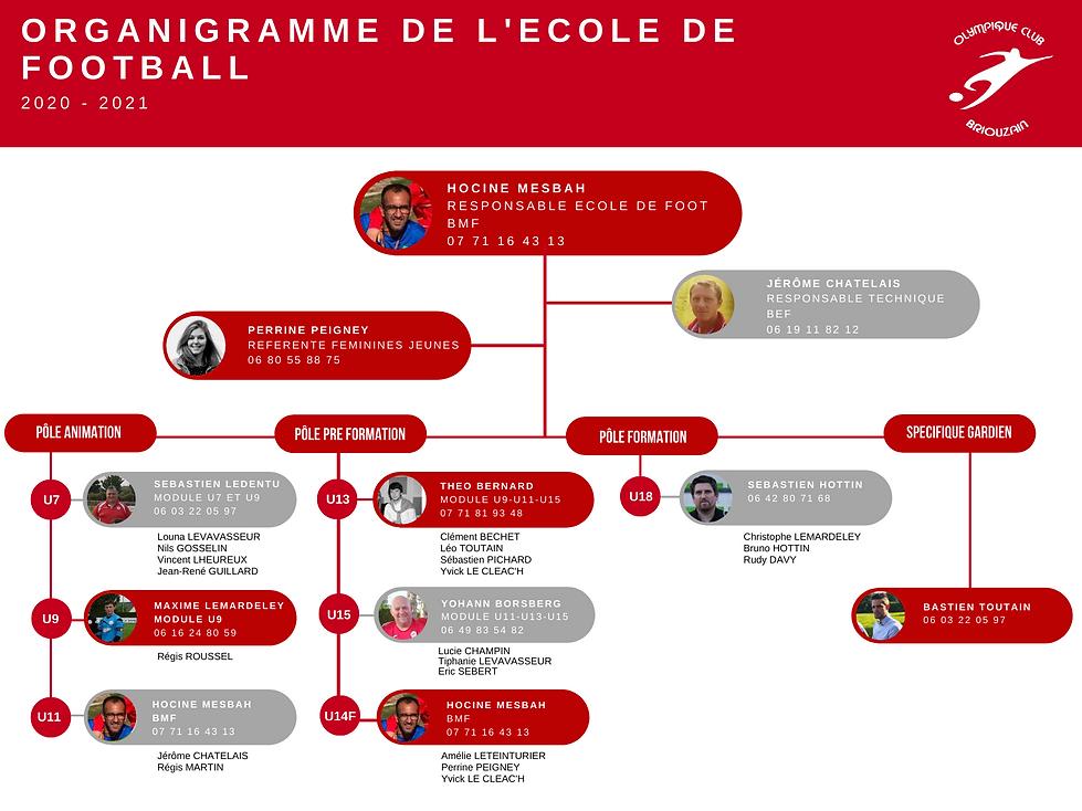 EFF 2020-21