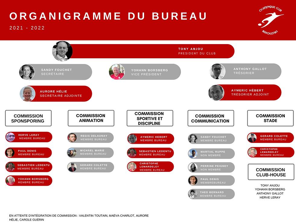 ORGANIGRAMME BUREAU 2021-2022.png