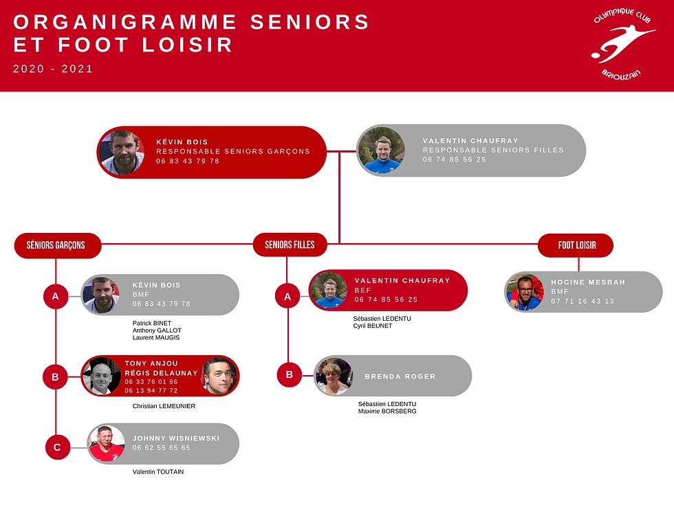 SENIORS 2020 - 2021 .png