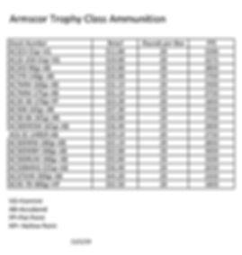 Armscor Trophy Class Ammo Nov. 1 20019.j