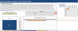 Rapid Consumption Monitoring Output - Consumption Trends by Drug by Facility