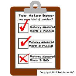 bad_CO2_laser_mirror