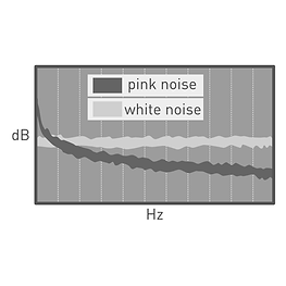 pink_noise.PNG