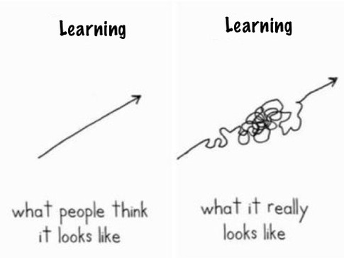 Allowing Space to Learn through Failure