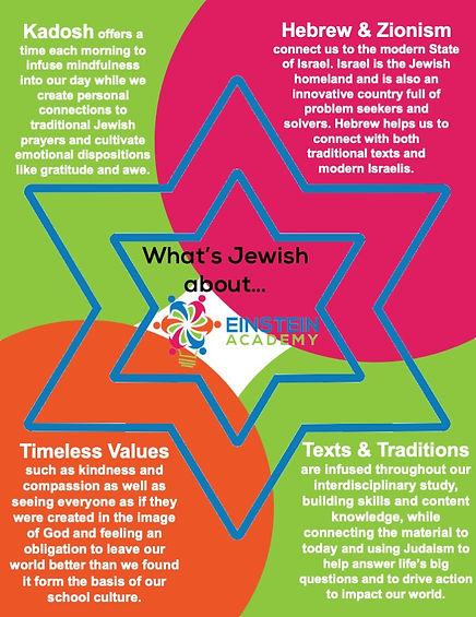 what is Jewish.jpg