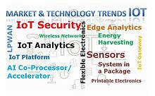 IoT Horizontal Technology.jpg